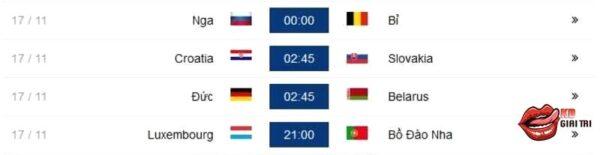 Kết quả bóng đá trực tuyến hôm nay và đêm qua