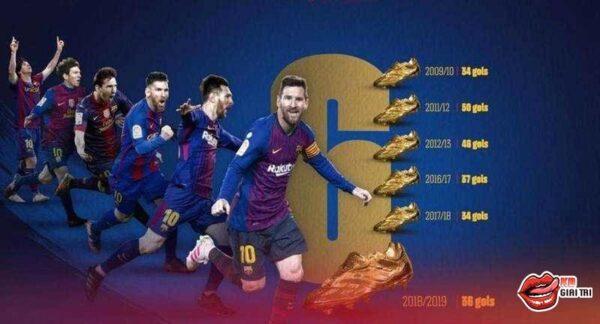 Bóng đá 24h trực tuyến – Kết quả lễ trao giải quả bóng vàng 2019