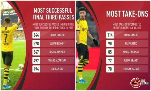 MU sẵn sàng phá két để chiêu mộ sao trẻ Dortmund