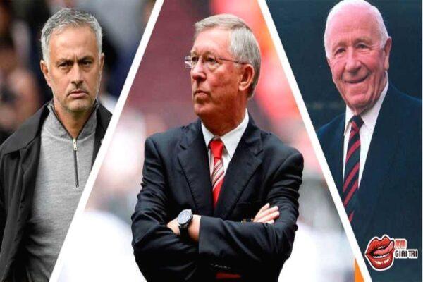 Top các huấn luyện viên bóng đá giỏi nhất thế giới