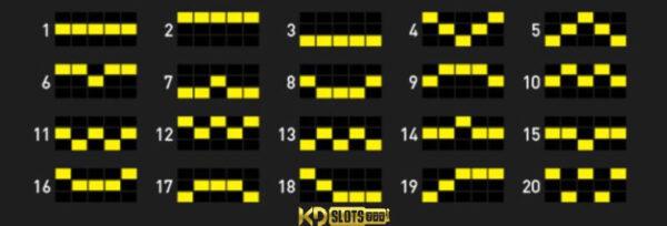 Fu Lu Shou Game Slot – Món quà đến từ Phúc Lộc Thọ