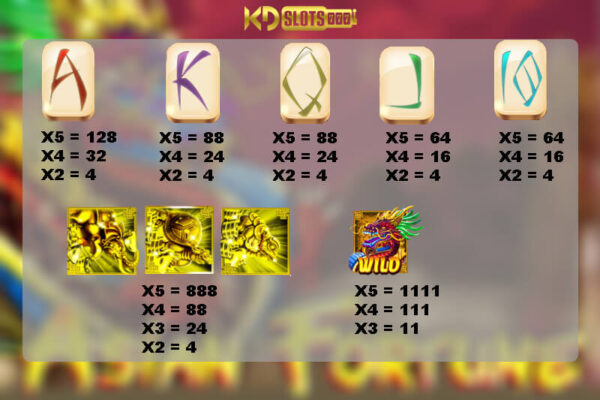 Hoá rồng cùng game slot ASIAN FORTUNE