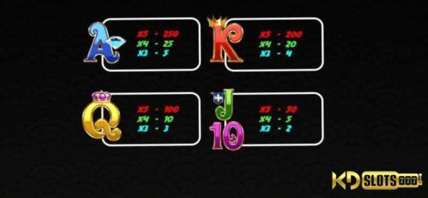 Gem Riches slot game – Chứng minh sự thượng đẳng