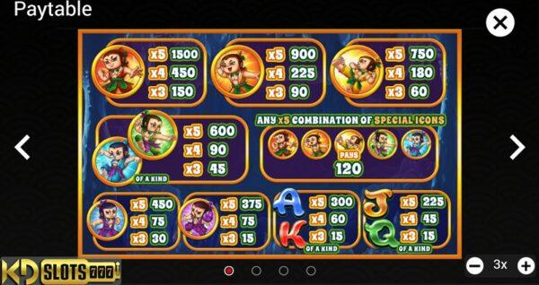 Huluwa game slot – Anh Em Hồ Lô biến hình tại KDSlots!!!