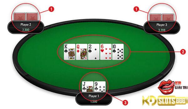 hướng dẫn cách chơi poker