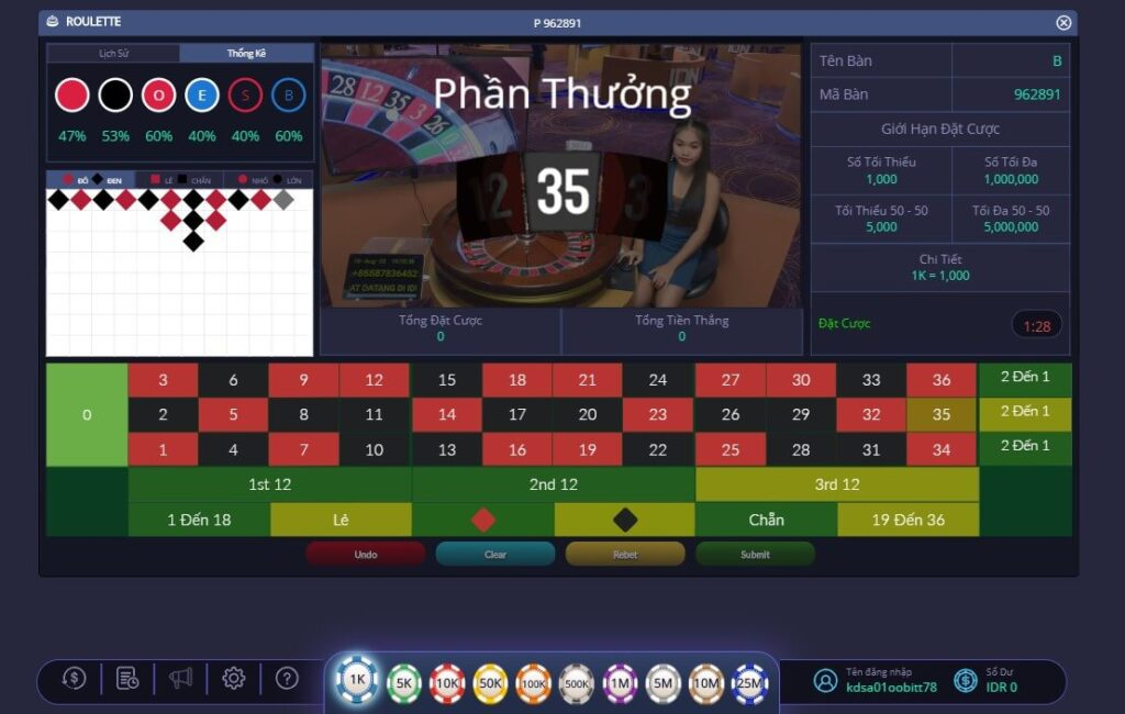 cách chơi game roulette