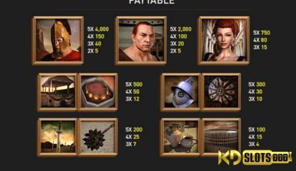 Roman Empire slot game – Xuyên không gian trở về Đế Chế