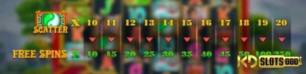 Game Wuxia Princess Mega Reels – Slot cổ trang cực đỉnh