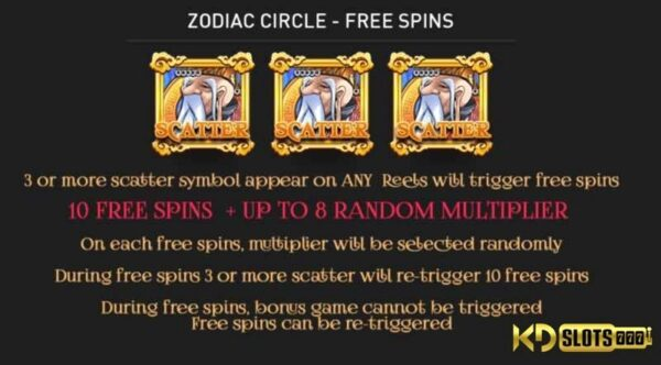 Zodiac game slot – Khám phá cung hoàng đạo tại KDSlots